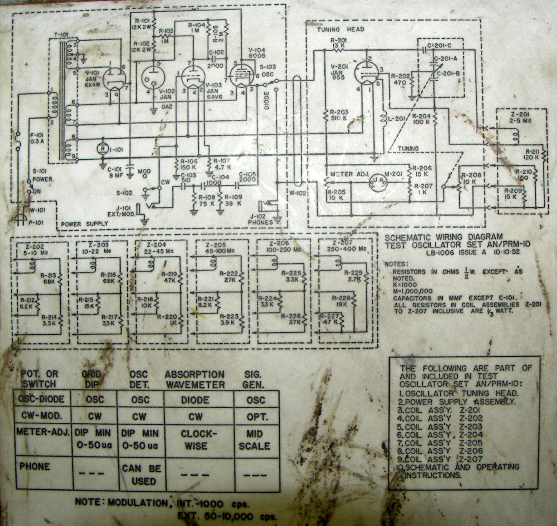 Bunker Of Doom 8 Welcome Fm Transmitter Schematic Free Download Wiring Diagram Manual And An Prm 10 Test Oscillator Set Covering 2 400mhz